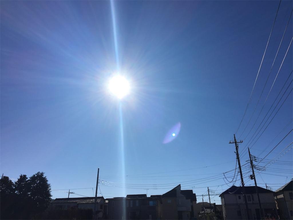 f:id:yukane_naito:20181231135749j:image