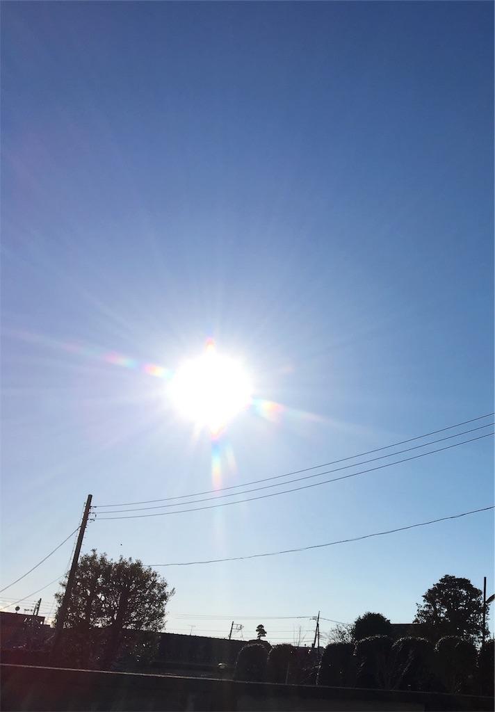 f:id:yukane_naito:20190204102047j:image