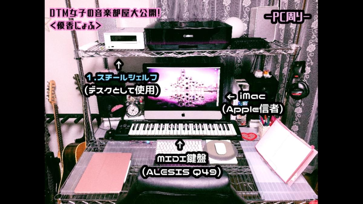 f:id:yukanyohu:20190502032003p:plain