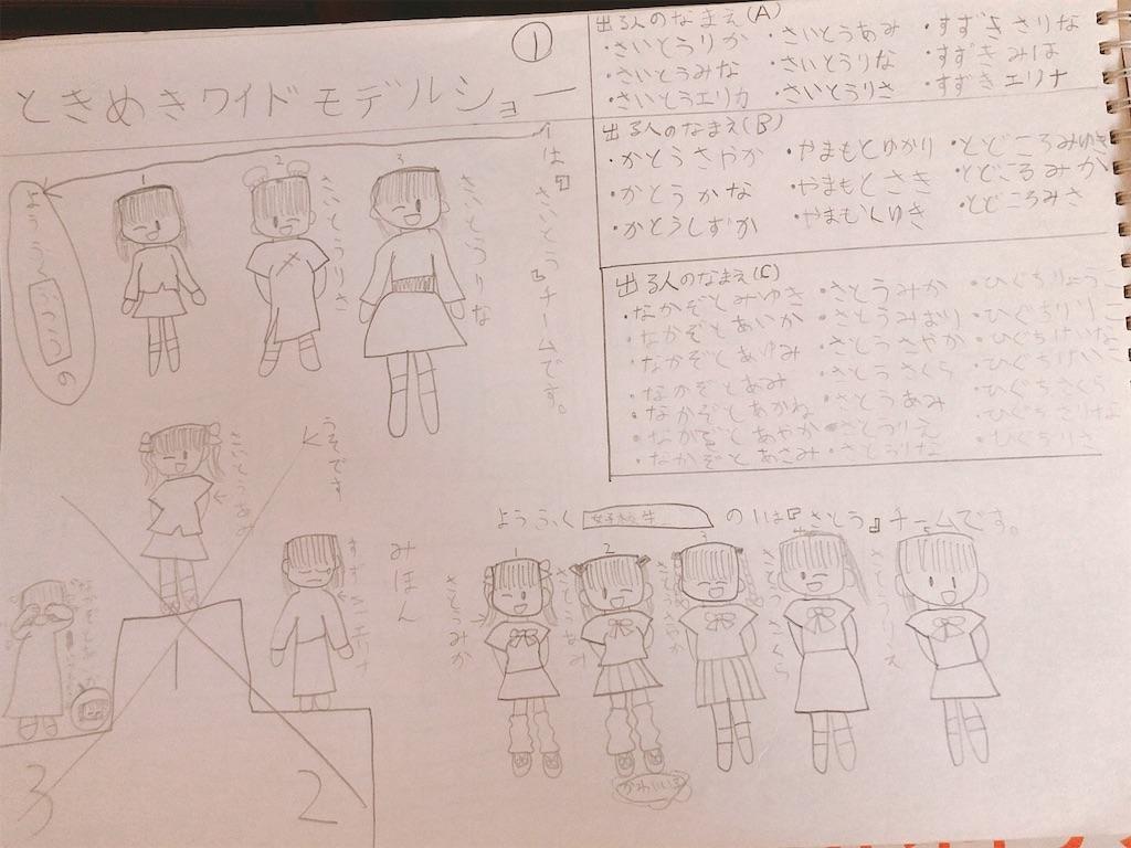 f:id:yukanyohu:20190905015533j:image