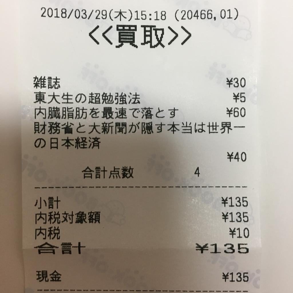 f:id:yukanzel:20180329223656j:plain