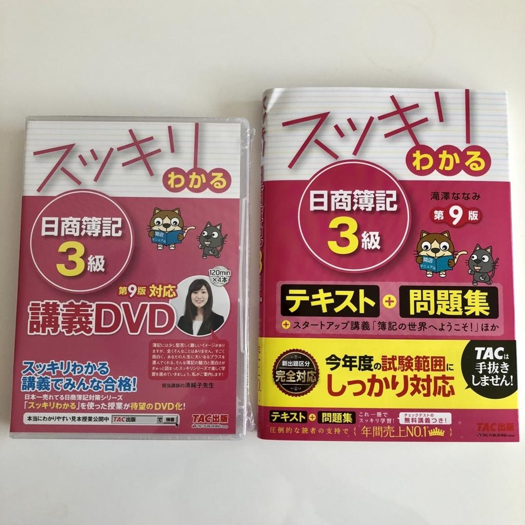 f:id:yukanzel:20180416105637j:plain