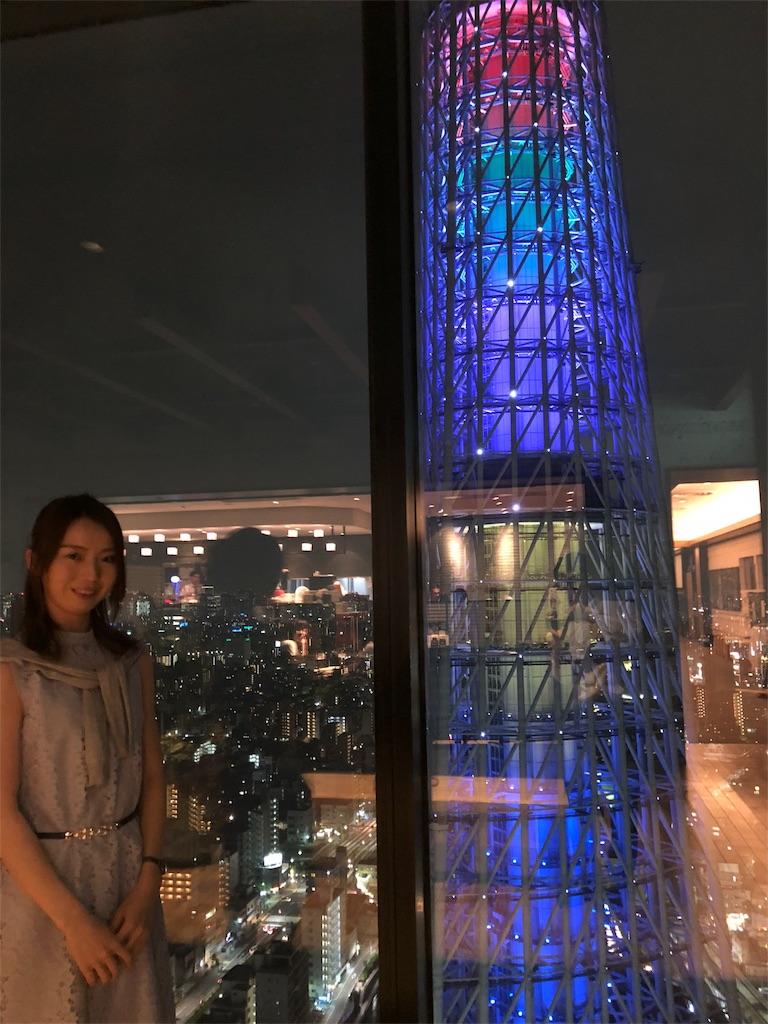 f:id:yukanzel:20180519000642j:image