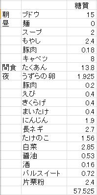 f:id:yukapiroooon:20170913150810p:plain