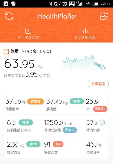 f:id:yukapiroooon:20171006123452p:plain