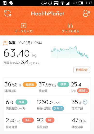 f:id:yukapiroooon:20171010133351p:plain