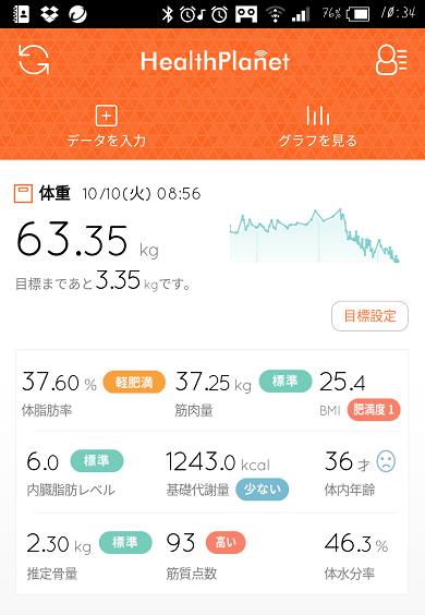 f:id:yukapiroooon:20171010135123p:plain
