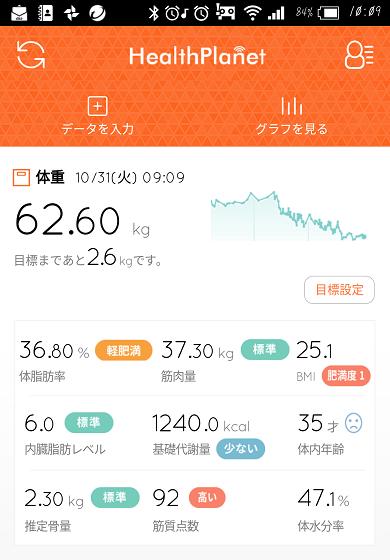 f:id:yukapiroooon:20171031101326p:plain