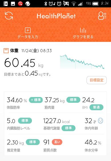 f:id:yukapiroooon:20171124172808p:plain