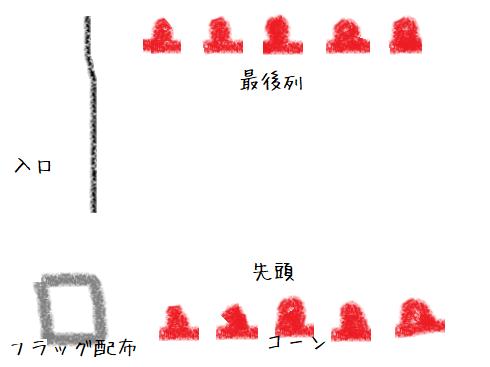 f:id:yukapiroooon:20180115102735p:plain