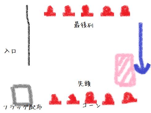 f:id:yukapiroooon:20180115102741p:plain