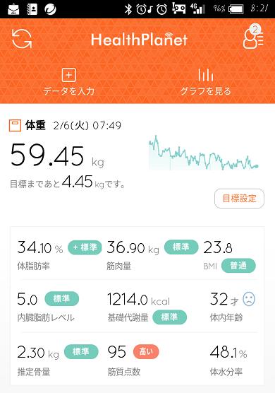 f:id:yukapiroooon:20180206095601p:plain