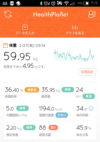 f:id:yukapiroooon:20180227193819p:plain