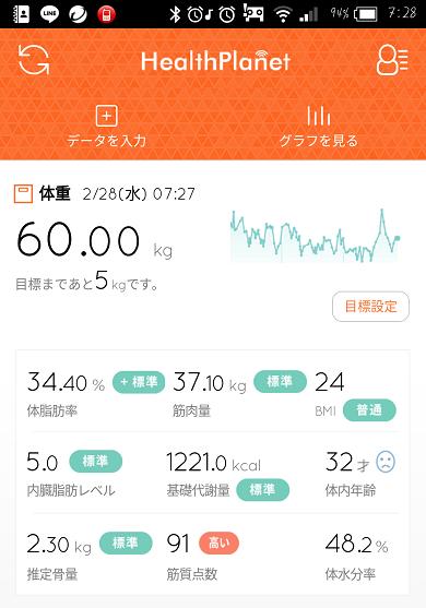 f:id:yukapiroooon:20180301204419p:plain