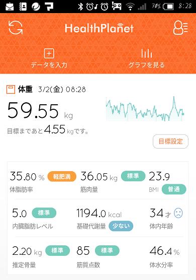 f:id:yukapiroooon:20180302093737p:plain
