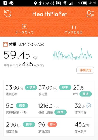 f:id:yukapiroooon:20180316164229p:plain