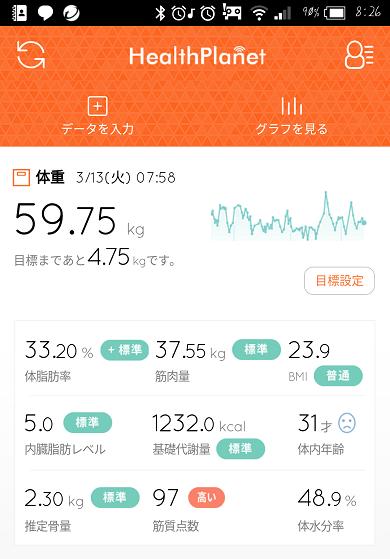 f:id:yukapiroooon:20180316164243p:plain