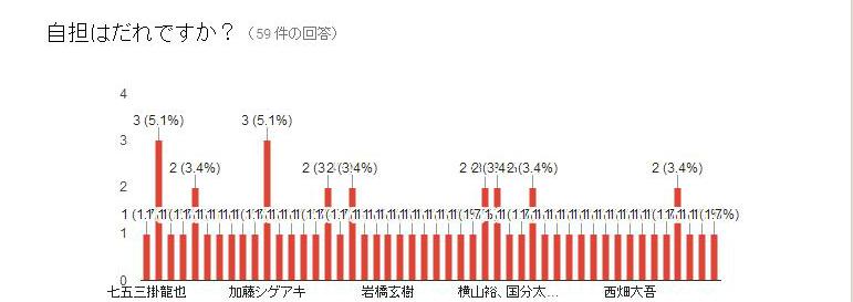 f:id:yukari0810:20170204174336j:plain