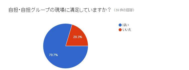 f:id:yukari0810:20170204175640j:plain