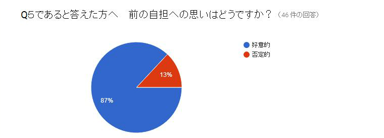 f:id:yukari0810:20170204181457j:plain