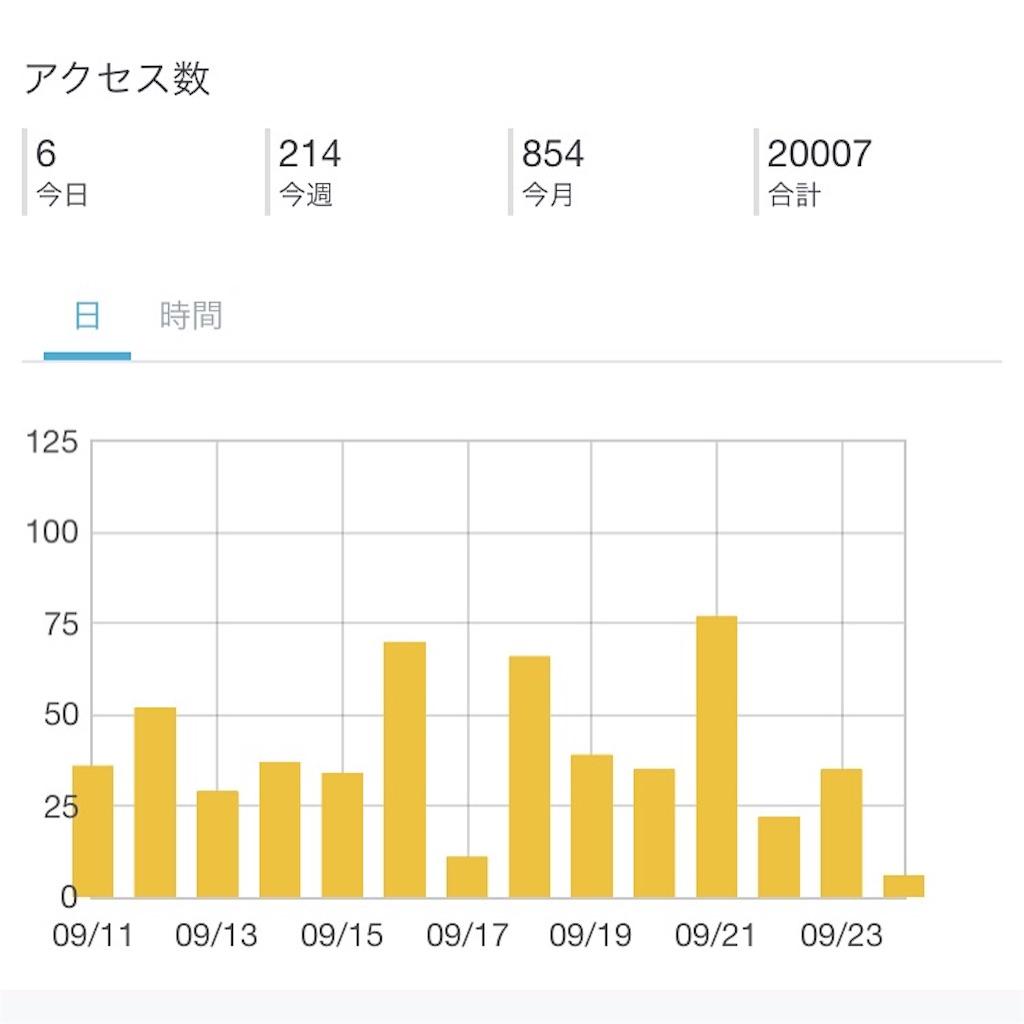 f:id:yukari35:20160924133401j:image