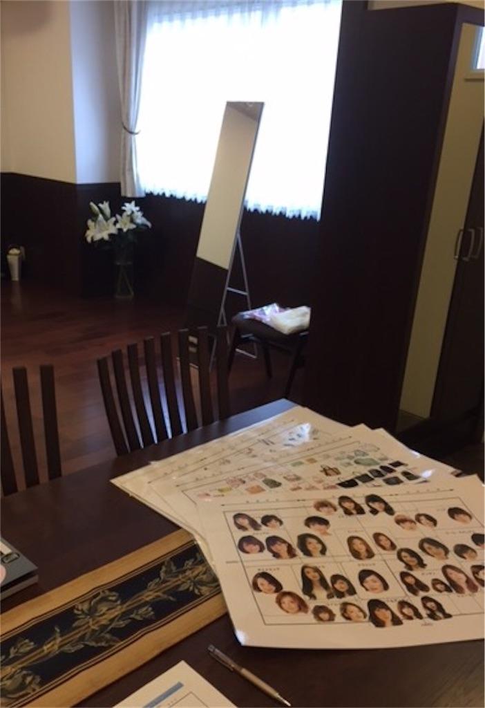 f:id:yukari35:20170109173626j:image