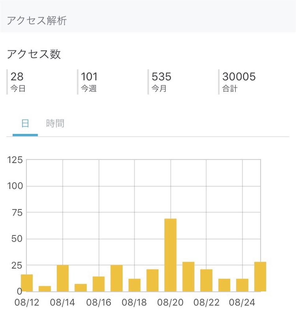 f:id:yukari35:20170825200326j:image