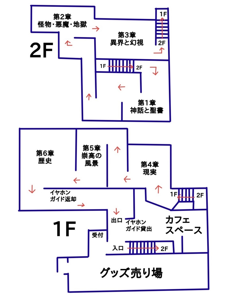 f:id:yukarikobo:20171213234331j:plain