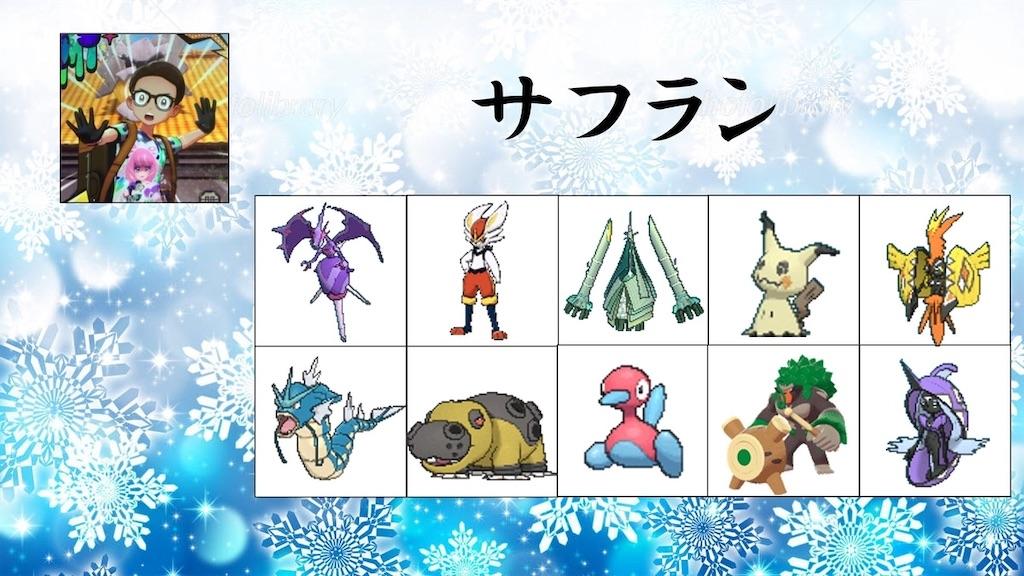f:id:yukarizukiramuka:20210102200541j:image