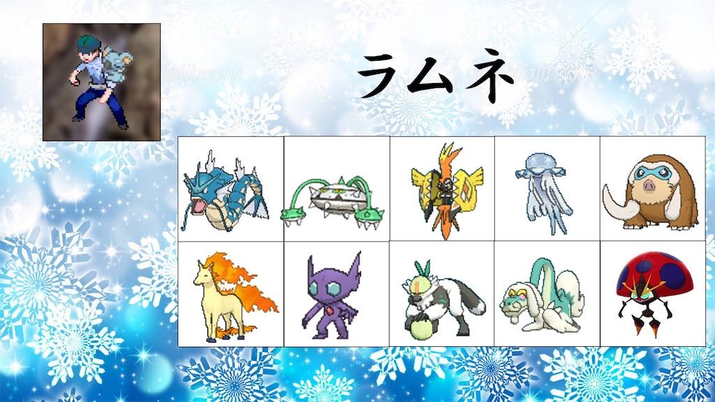 f:id:yukarizukiramuka:20210105132150j:image