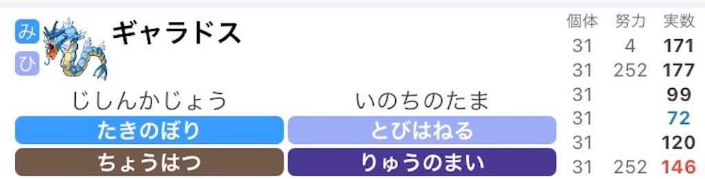 f:id:yukarizukiramuka:20210509045941j:image