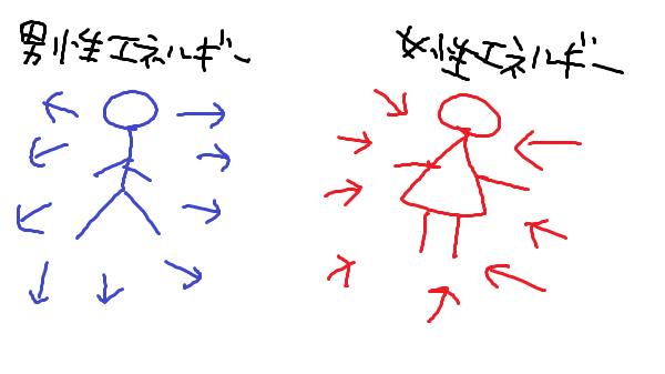 f:id:yukasuzuki0217:20170315142004p:plain
