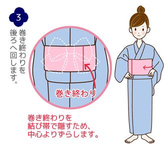 f:id:yukatamusubi:20170728170342j:plain