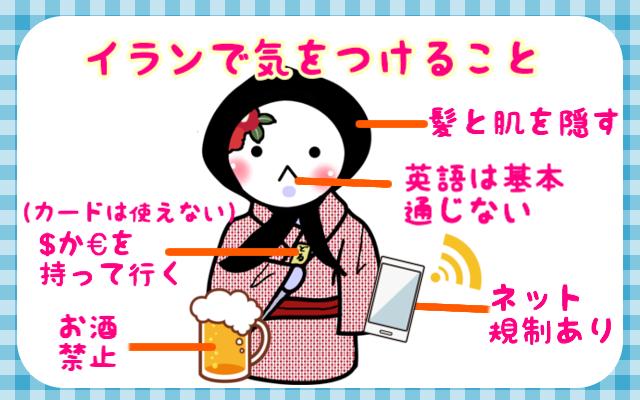 f:id:yukatanotabi:20170513121829j:plain