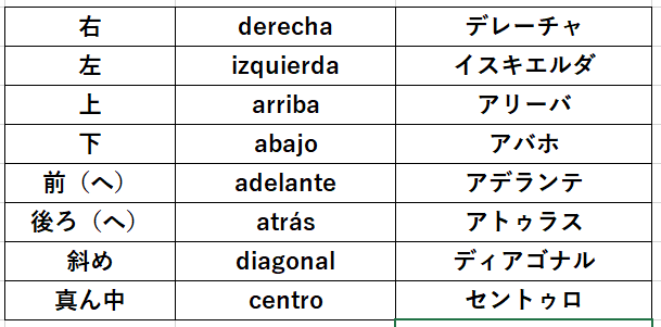 f:id:yukayuuche:20200414142518p:plain