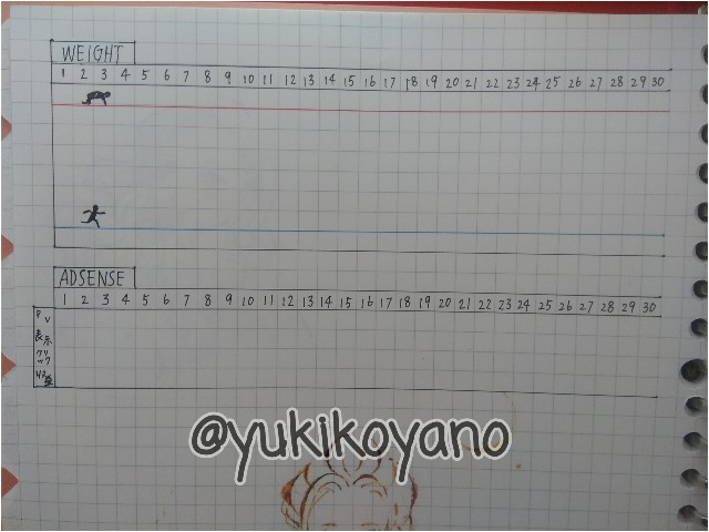 f:id:yuki-freestyle-sk8:20190817122540j:plain