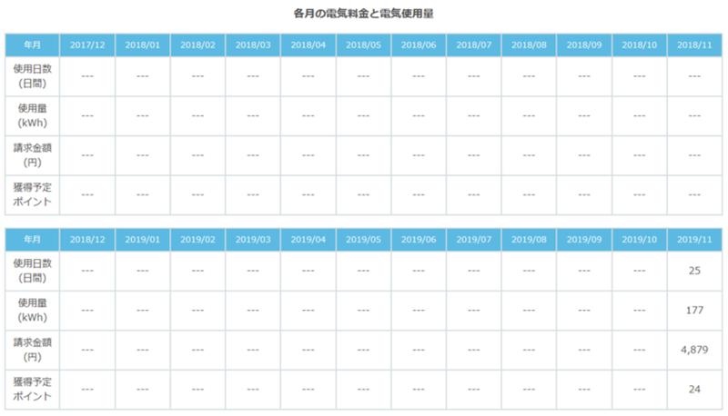f:id:yuki-freestyle-sk8:20191209054550p:plain