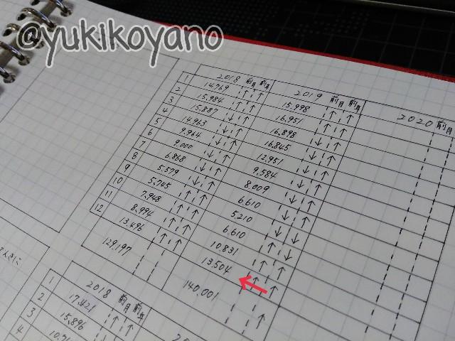f:id:yuki-freestyle-sk8:20191226074729j:plain