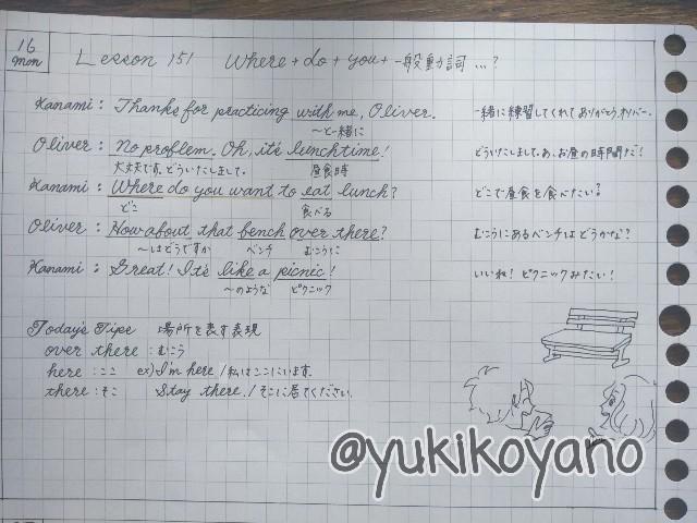 f:id:yuki-freestyle-sk8:20191229173334j:plain