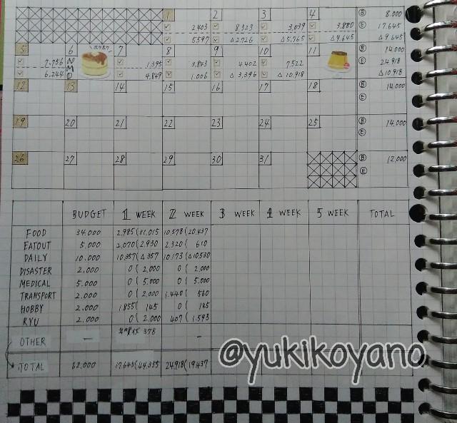 f:id:yuki-freestyle-sk8:20200113084549j:plain