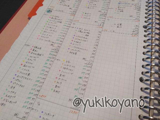 f:id:yuki-freestyle-sk8:20200119073106j:image