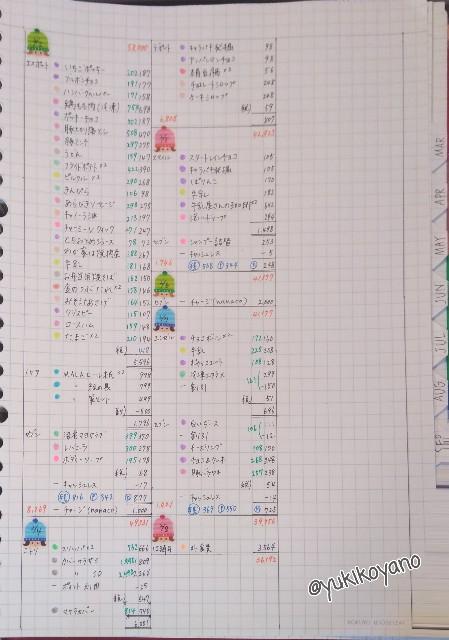 f:id:yuki-freestyle-sk8:20200209154658j:plain