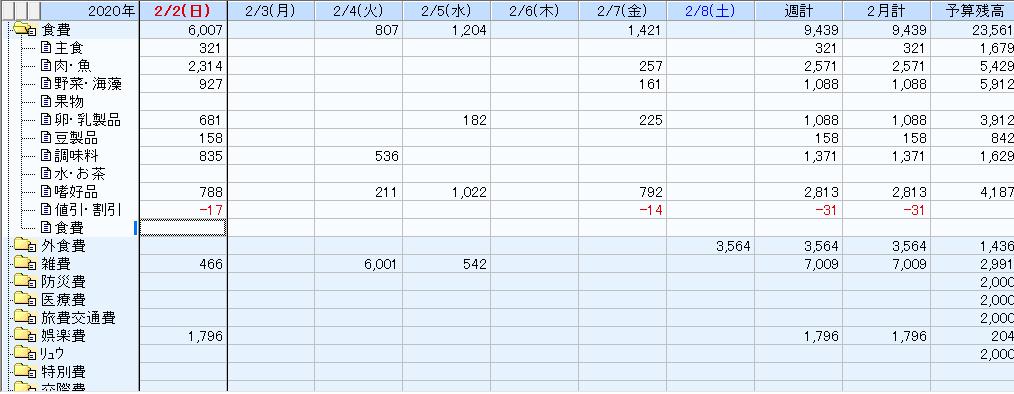 f:id:yuki-freestyle-sk8:20200209164802p:plain