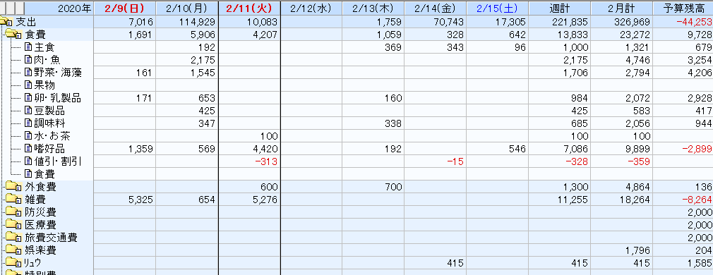 f:id:yuki-freestyle-sk8:20200216175746p:plain