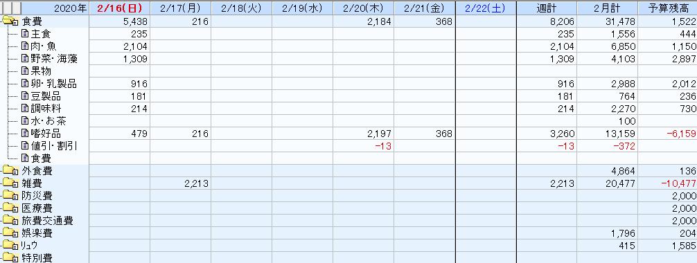 f:id:yuki-freestyle-sk8:20200222165211p:plain