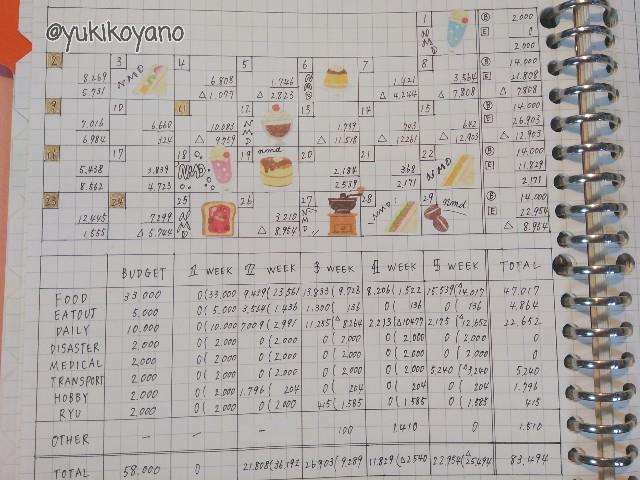 f:id:yuki-freestyle-sk8:20200301153522j:plain