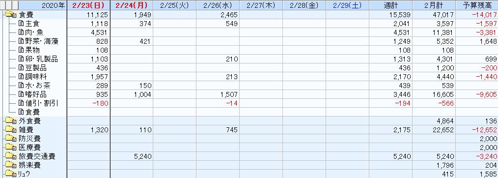 f:id:yuki-freestyle-sk8:20200301154555p:plain