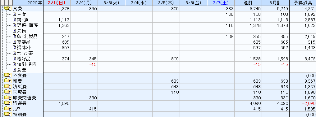 f:id:yuki-freestyle-sk8:20200307165822p:plain