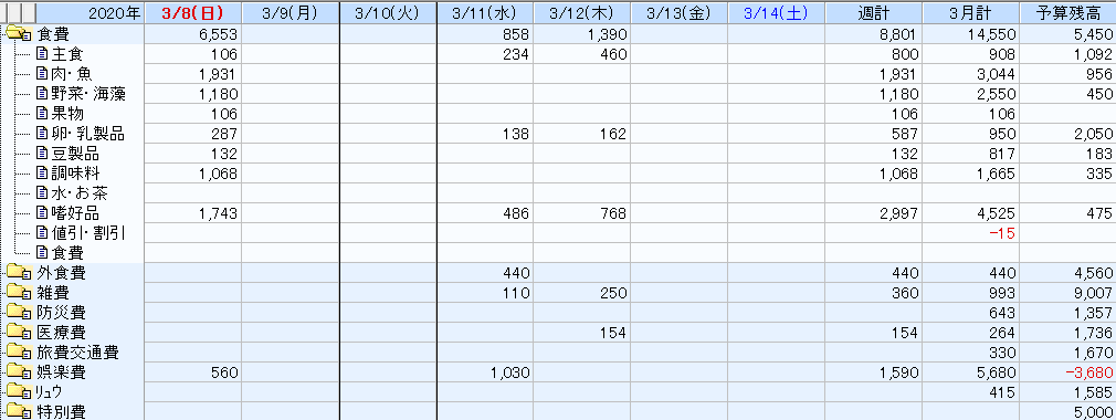 f:id:yuki-freestyle-sk8:20200314143150p:plain