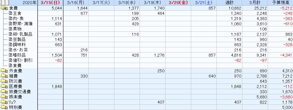 f:id:yuki-freestyle-sk8:20200322153129p:plain